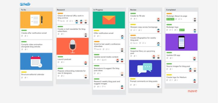 Trello - Best Time and Task Management Tools